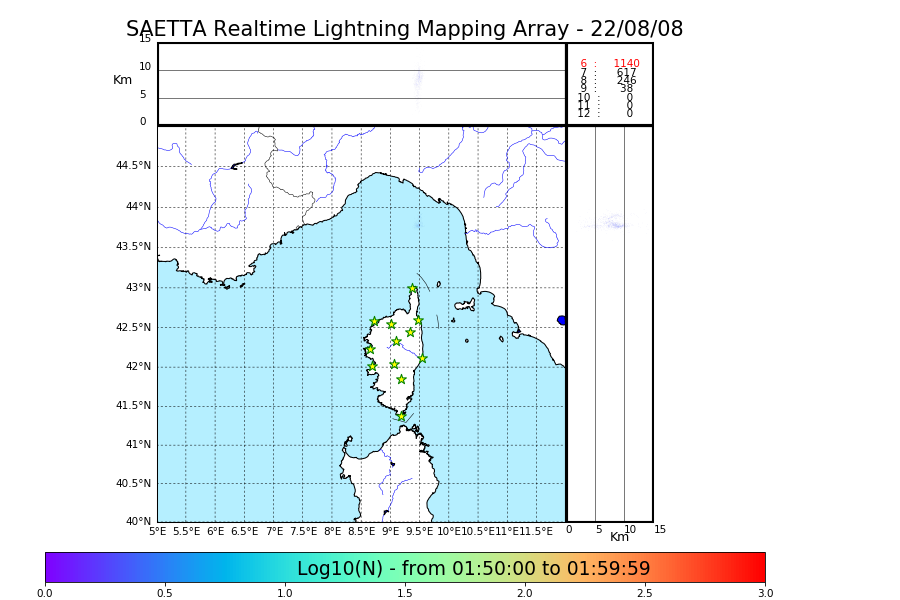 SAETTA Realtime Lightning mapping Array in time